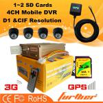 4CH D1 DVR for fuel vehicles-FTH-DVR-F3