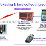 Bus AFC total solution automatic fare payment-AFC