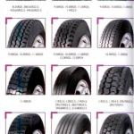 Tyres-