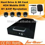 3G mobile dvr with GPS for car useage-FTH-DVR-A