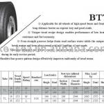 all steel casing construction tyre285/75R24.5;295/75R22.5-