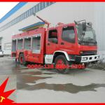 ISUZU fire engine,fire truck,fire fighting truck